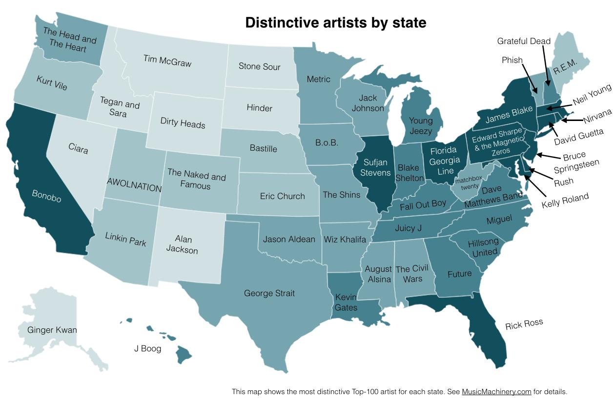 Artistes USA