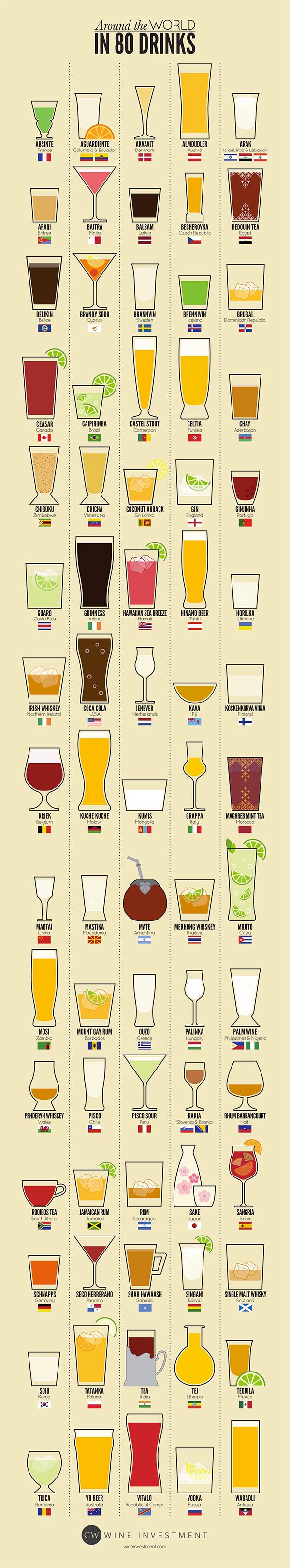 boissons du monde
